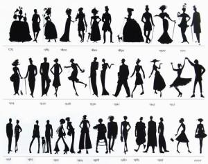 Evoluzione della moda